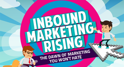 Infografica Inbound Marketing: i cambiamenti nel marketing online