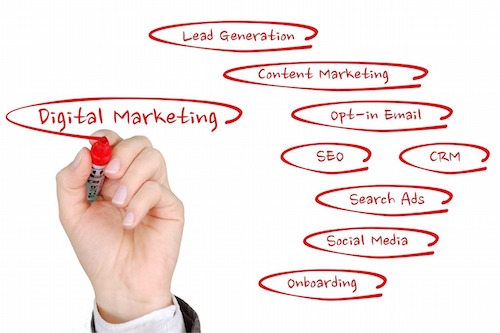 marketing online canali