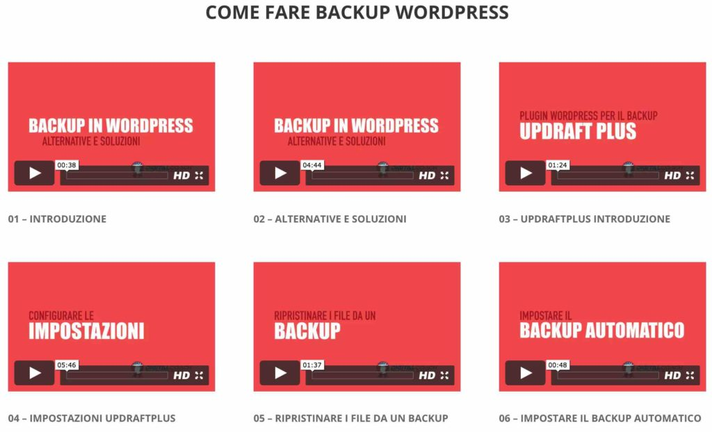 Come Fare Backup WordPress
