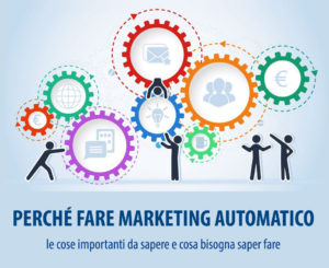 perché fare marketing automatico cosa bisogna saper fare