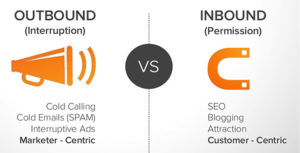 inbound marketing cos'è outbound