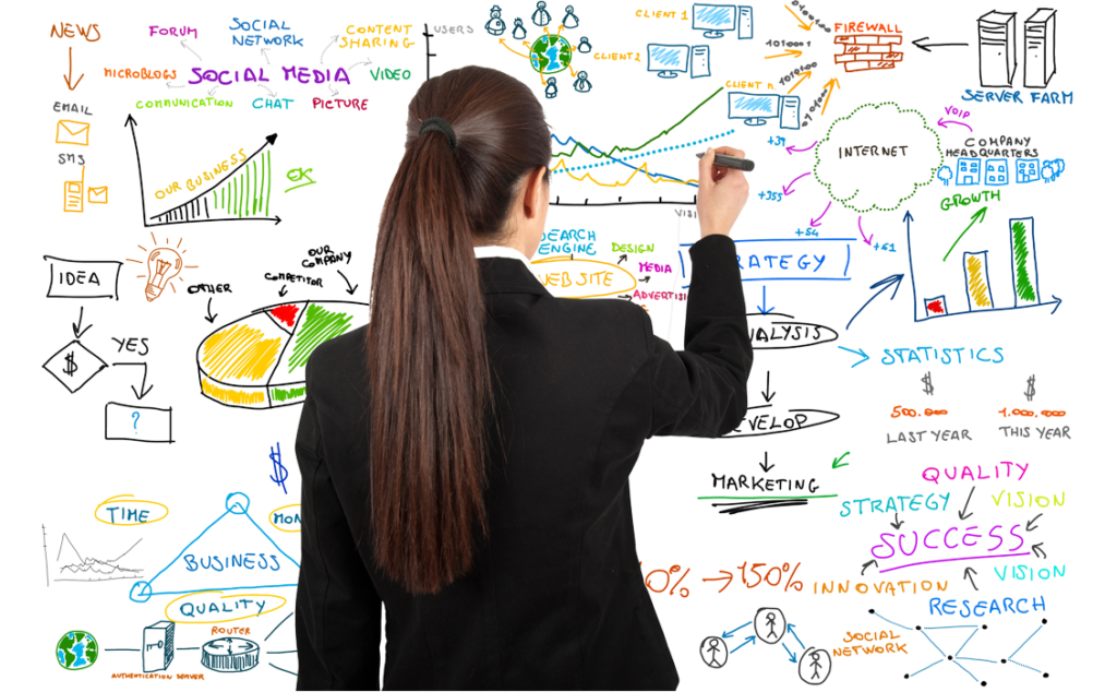 master marketing e comunicazione digitale