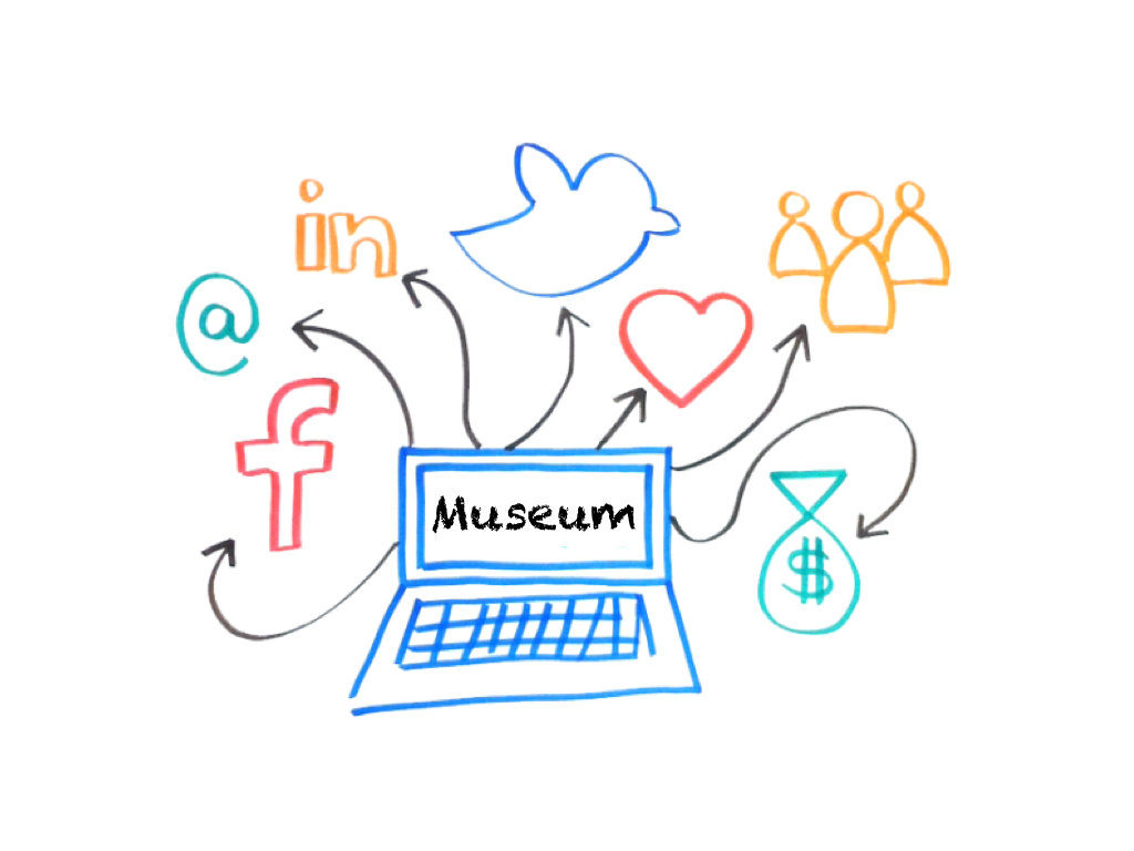 museo social marketing