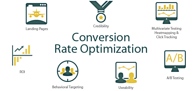 perche fare cro conversion rate optimization