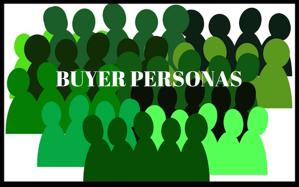 buyer personas e-commerce