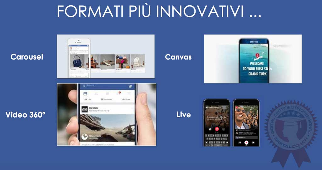 Facebook Ads Formati più innovativi