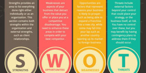 marketing-plan-swot