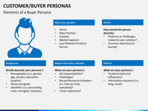 marketing-plan-buyer-personas
