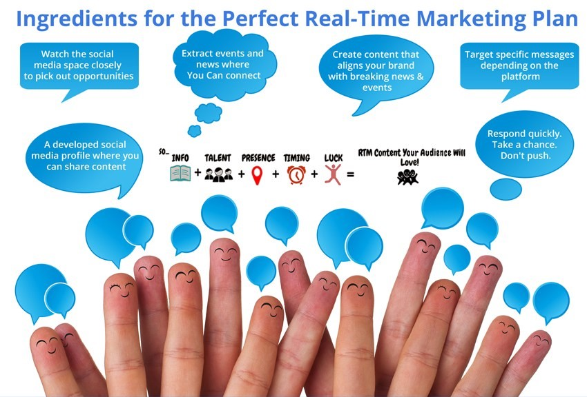 strategia esempi real time marketing