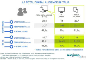 web-advertising-total-digital-audience-settembre-2017