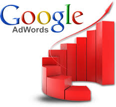AdWords-Coach