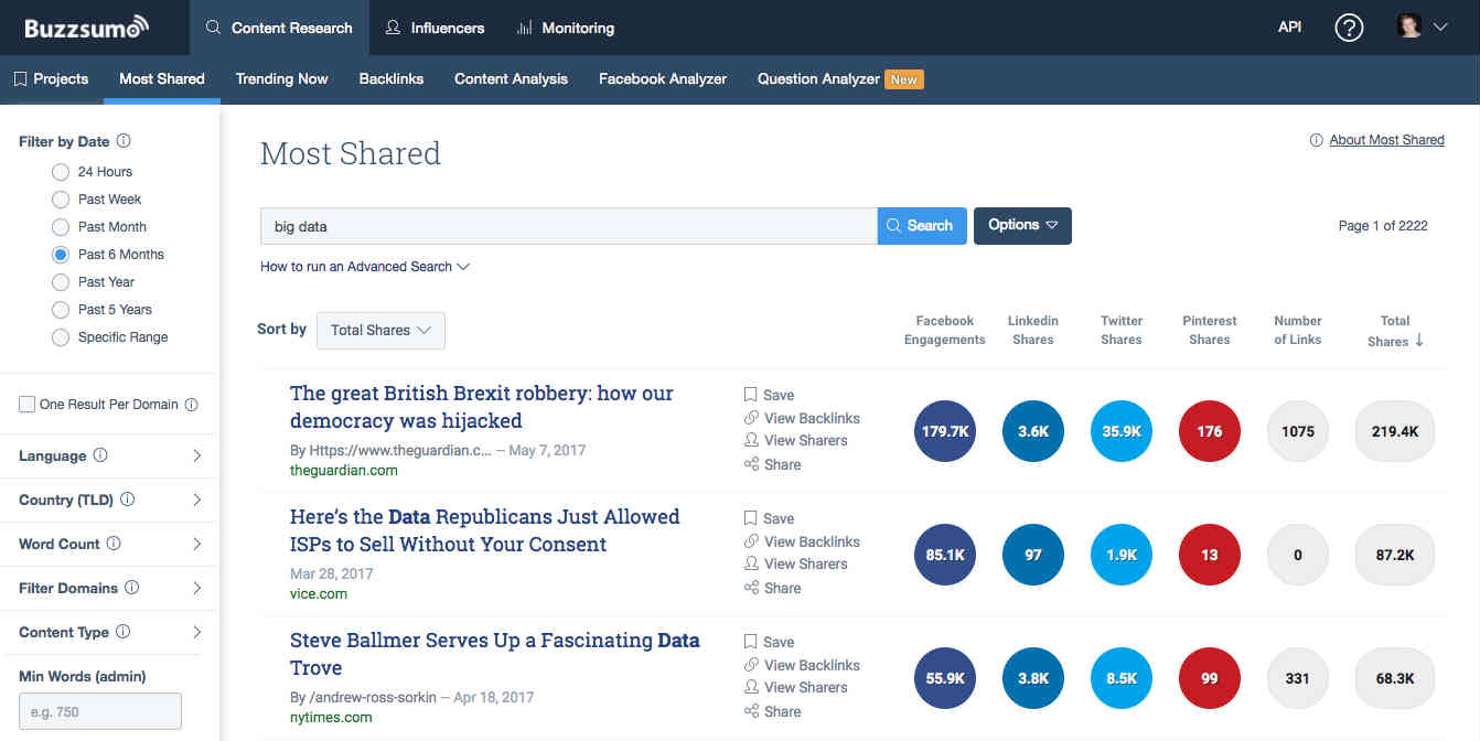 Viral Marketing Buzzsumo Keyword