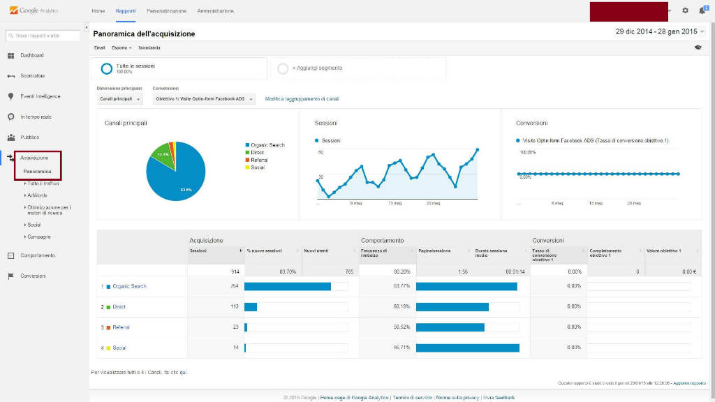 google analytics acquisizione report
