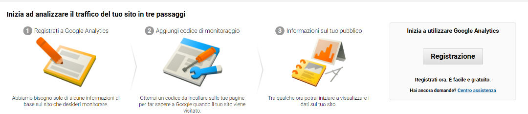 google analytics installazione