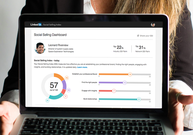 Social Selling dashboard linkedIn