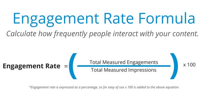 social-media-strategy-engagement-rate