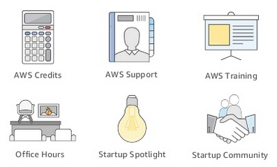 Amazon Launchpad Aws-Activate