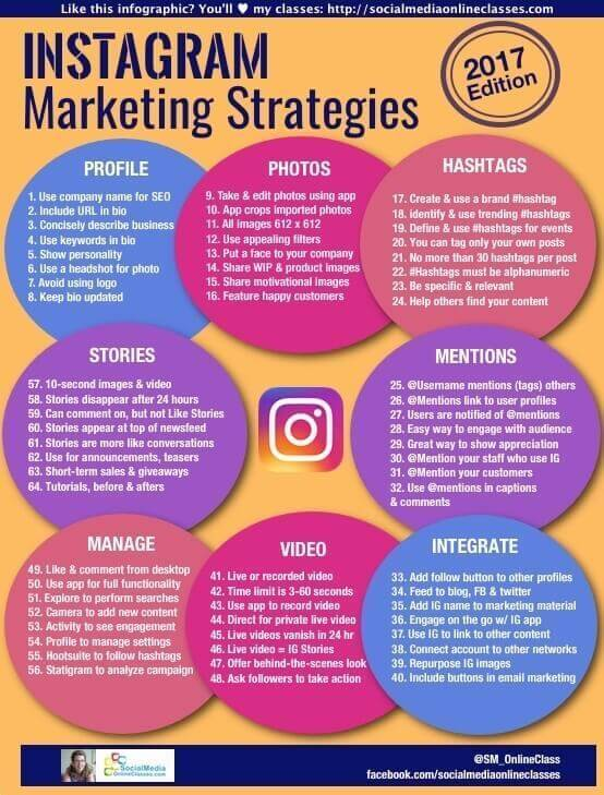 strategie per fare marketing su instagram