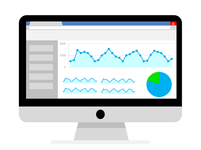 analytics e kpi landing pages