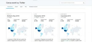 insight tool twitter - analytics