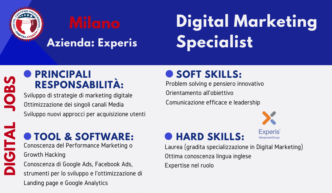 annuncio offerta lavoro digital marketing specialist full time milano
