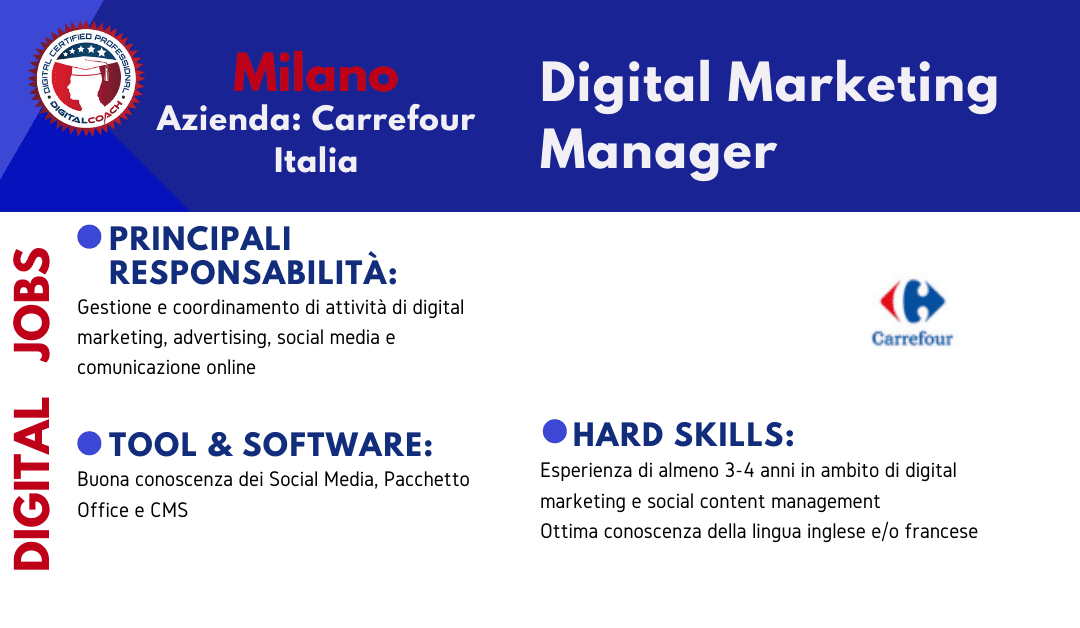 annuncio-offerta-lavoro-digital-marketing-manager-fulltime-milano