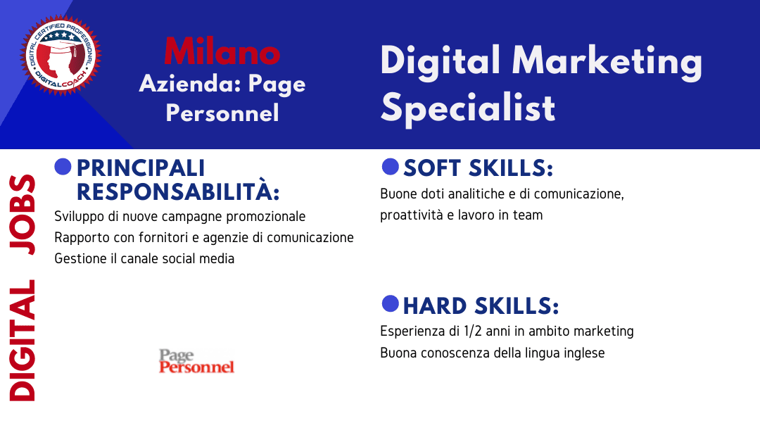 annuncio offerta lavoro digital marketing specialist part time milano
