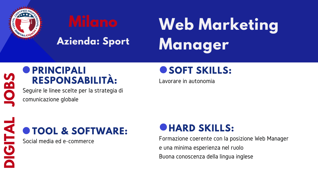 annuncio offerta lavoro web marketing manager part-time milano