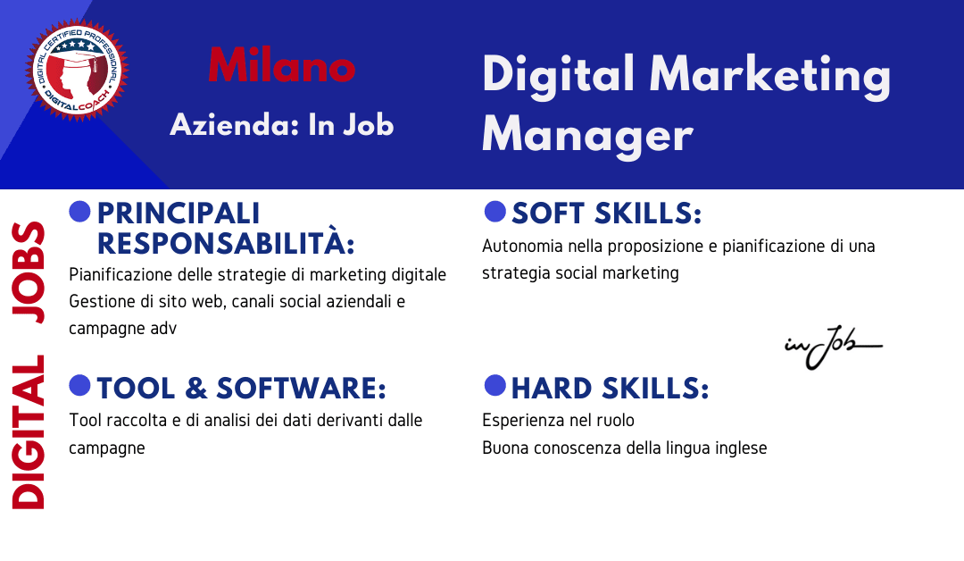 annuncio offerta lavoro digital marketing manager fulltime milano
