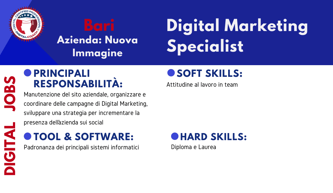 annuncio offerta lavoro digital marketing specialist fulltime bari