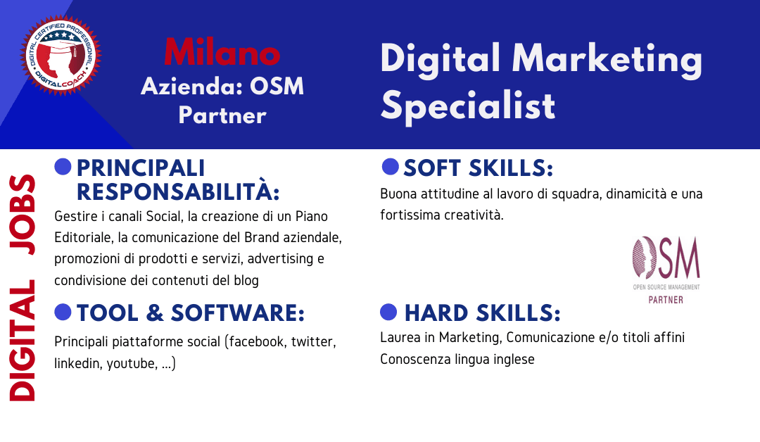 annuncio offerta lavoro digital marketing manager freelance milano