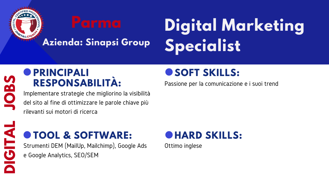 annuncio offerta lavoro digital marketing specialist fulltime parma