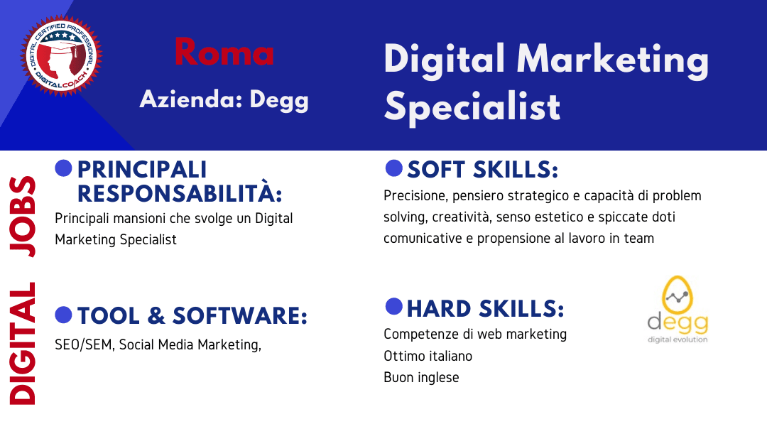 annuncio offerta lavoro digital marketing specialist fulltime roma